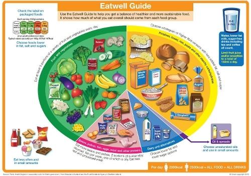 коронавирус и питание